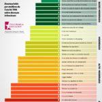 Gráfico mostra escala de risco de contaminação do novo coronavírus por atividade